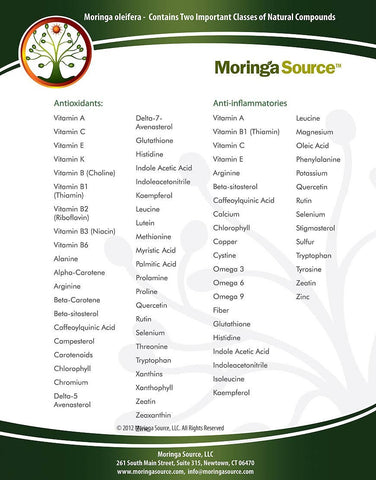 Moringa Data Sheet 2