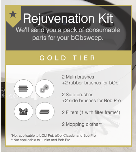 Rejuvenation Kit gold tier