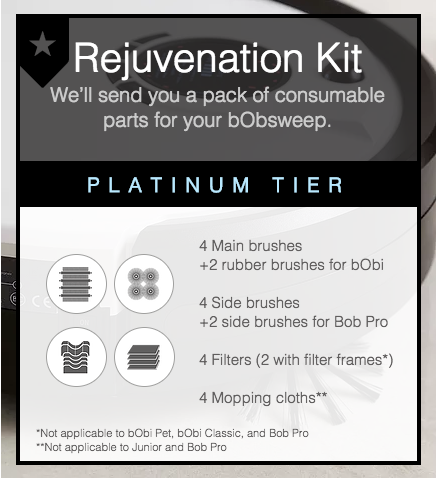 Rejuvenation Kit platinum tier