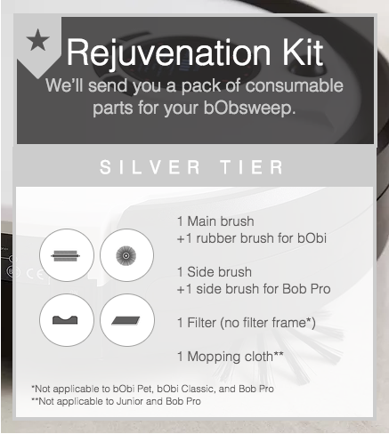 Rejuvenation Kit silver tier