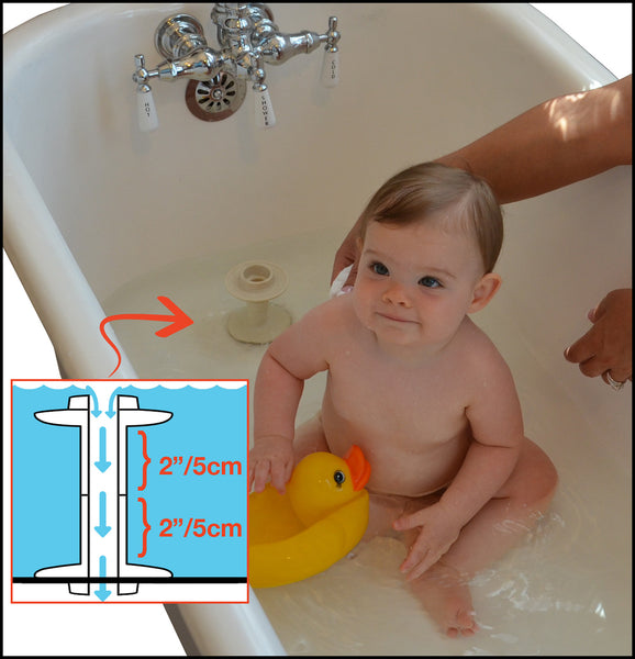 Bath Water Level - Measurer for Water Depth | PRIMO Baby Store ...