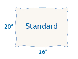 Standard Pillow Size Dimensions