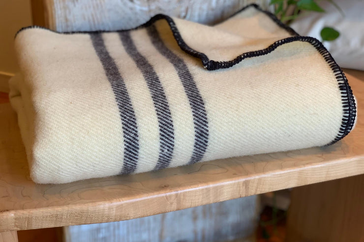 Wool Throws