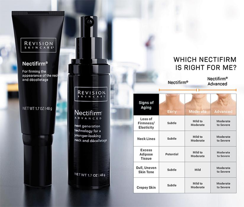 Revision Skincare Nectifirm Advanced from MyexceptionalSkinCare.com Which to Use