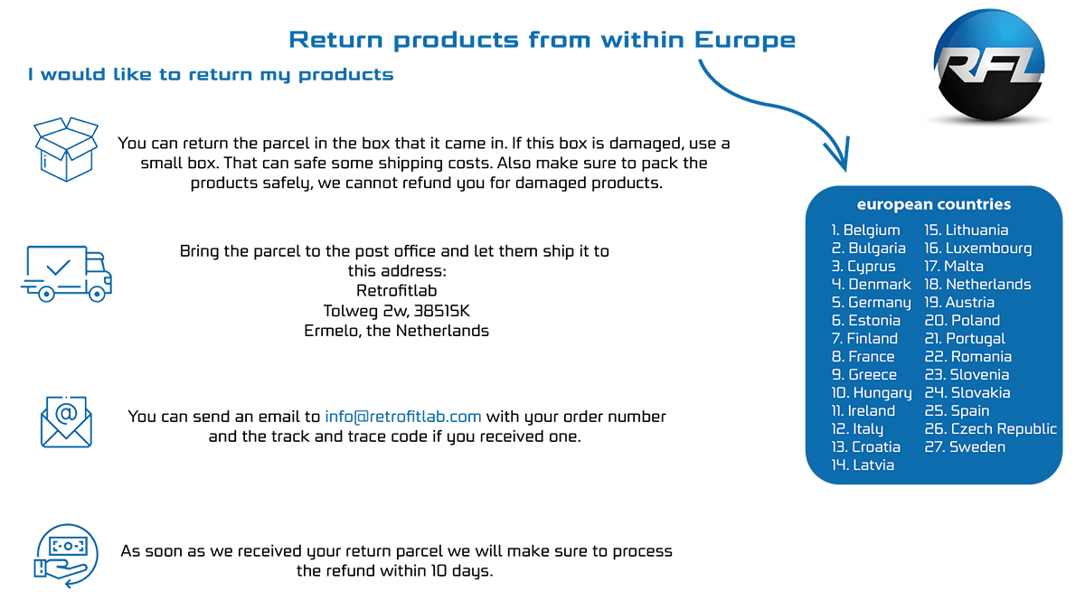 Return product from within Europe