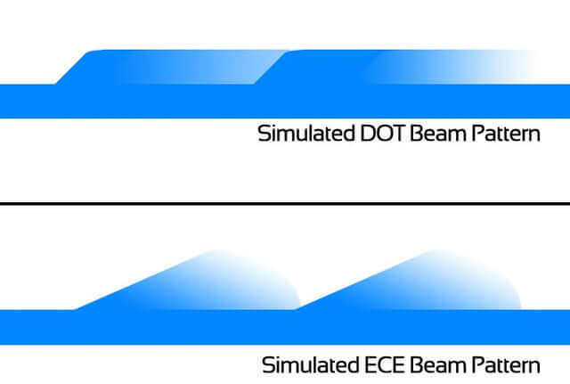 Difference between ECE and DOT