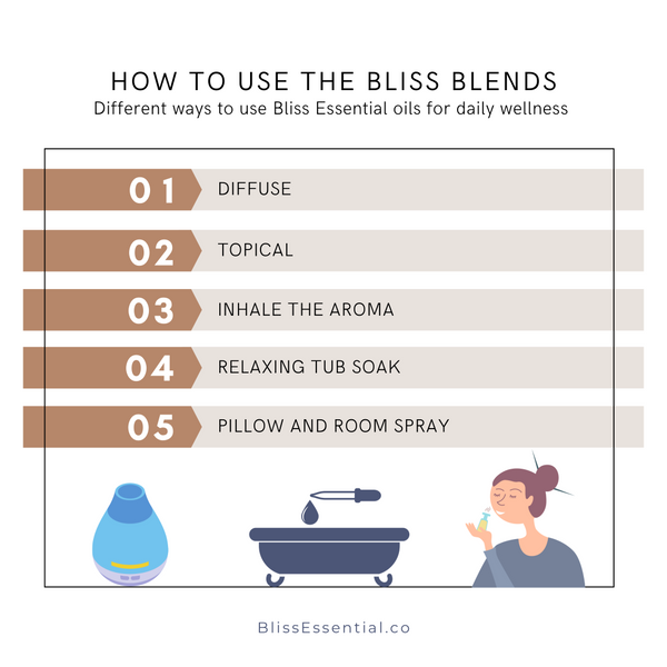 how to use essential oil blends