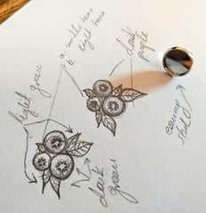 Annotated design drawing of the blueberry earrings and a metal stud to be used in creation