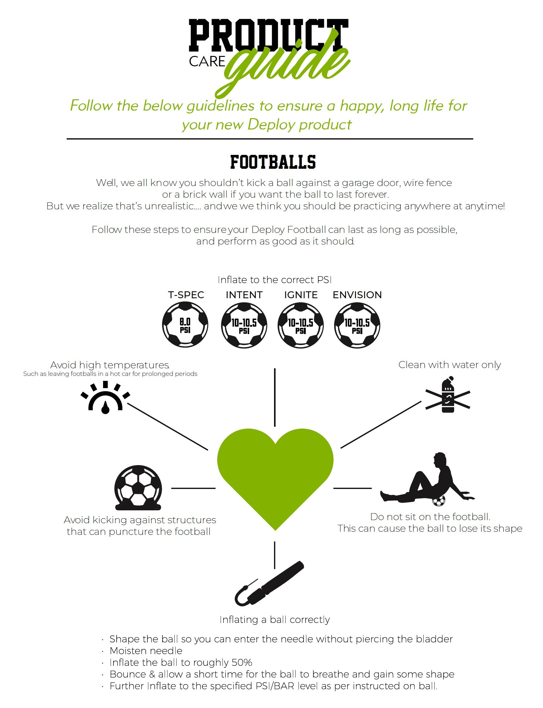 Deploy Football Care Guide