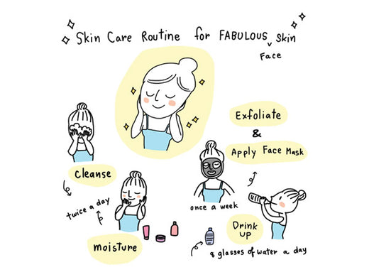What should you have in your skincare routine