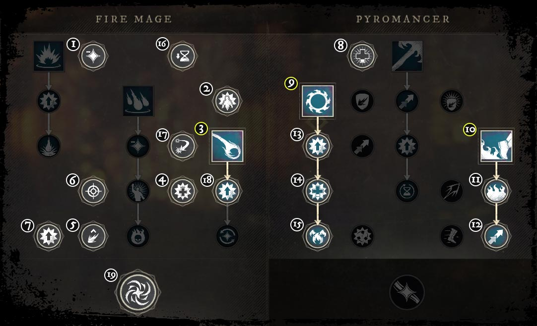 Fire staff Leveling build