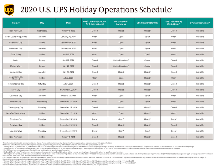 2020 UPS HOLIDAY SCHEDULE