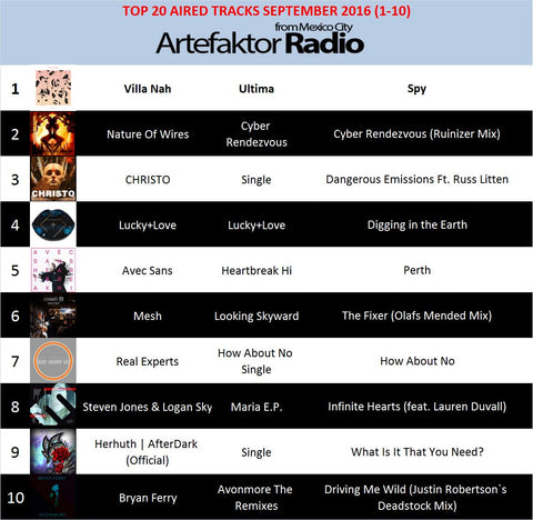 Artefaktor Radio most played track of September is LUCKY+LOVE