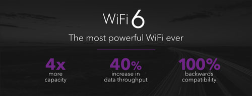 WiFi 6. The most powerful WiFi ever