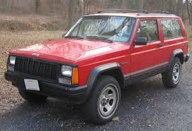 1988 Jeep Cherokee Service Repair Manual INSTANT DOWNLOAD