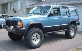 1988 Jeep Cherokee XJ Service Repair Workshop Manual Download