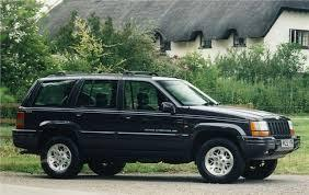 1994 Jeep Grand Cherokee Service Repair Factory Manual INSTANT DOWNLOAD