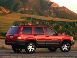 1996 Jeep Grand Cherokee Service Repair Manual INSTANT DOWNLOAD