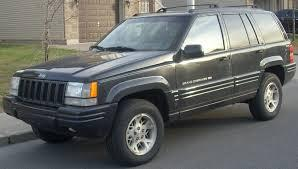 1996 Jeep Grand Cherokee Service Repair Workshop Manual Download