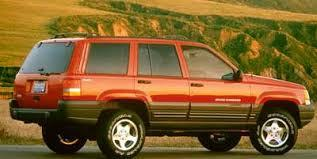 1998 Jeep Grand Cherokee Service Repair Workshop Manual Download