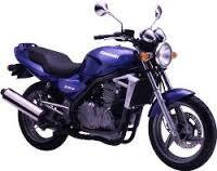 2001-2005 Kawasaki ER-5 ER500 Service Repair Manual INSTANT DOWNLOAD