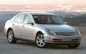 2004 Infiniti G35 Sedan Factory Service Repair Manual INSTANT DOWNLOAD
