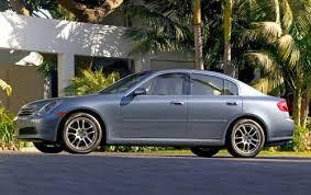 2005 Infiniti G35 Sedan Service Repair Manual INSTANT DOWNLOAD