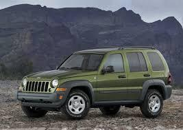 2005 Jeep Liberty Service Repair Workshop Manual INSTANT DOWNLOAD