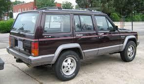 Complete 1988 Jeep Cherokee XJ Workshop Repair Service Manual