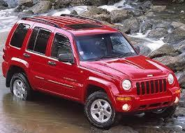 Jeep Cherokee KJ 2002-2007 Repair Service Manual PDF