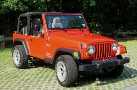 Jeep Wrangler TJ Service & Repair Manual 2000-2001 (2,000+ pages, Searchable, Printable PDF)