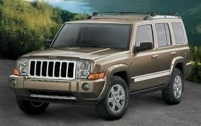 2007 Jeep Commander Workshop Service Repair Manual