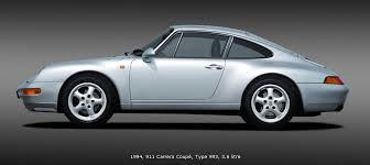 1993-1998 Porsche 911 Carrera Workshop Service Manual Repair