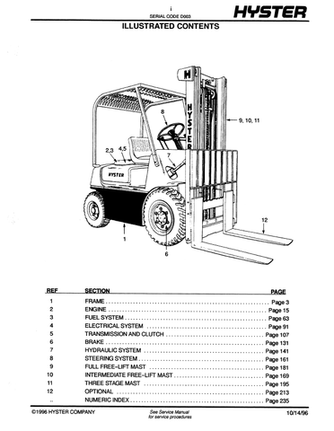 Hyster Challenger H30H, H40H, H50H, H60H (D003) Forklifts Parts Manual