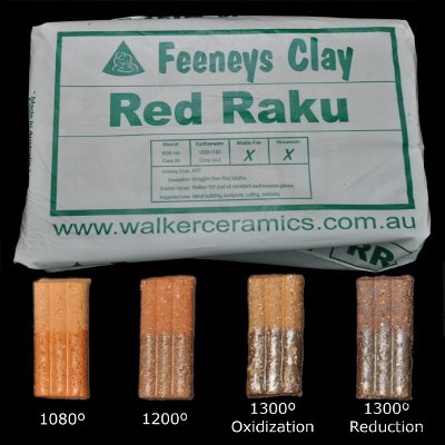 Feeneys Clay RR Speckled Red Raku 12.5kg