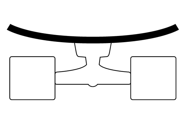 Radial Concave Longboards