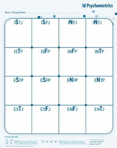 Type Tables Poster