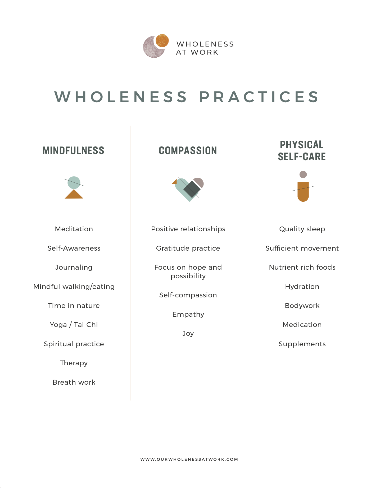 Wholeness Practices