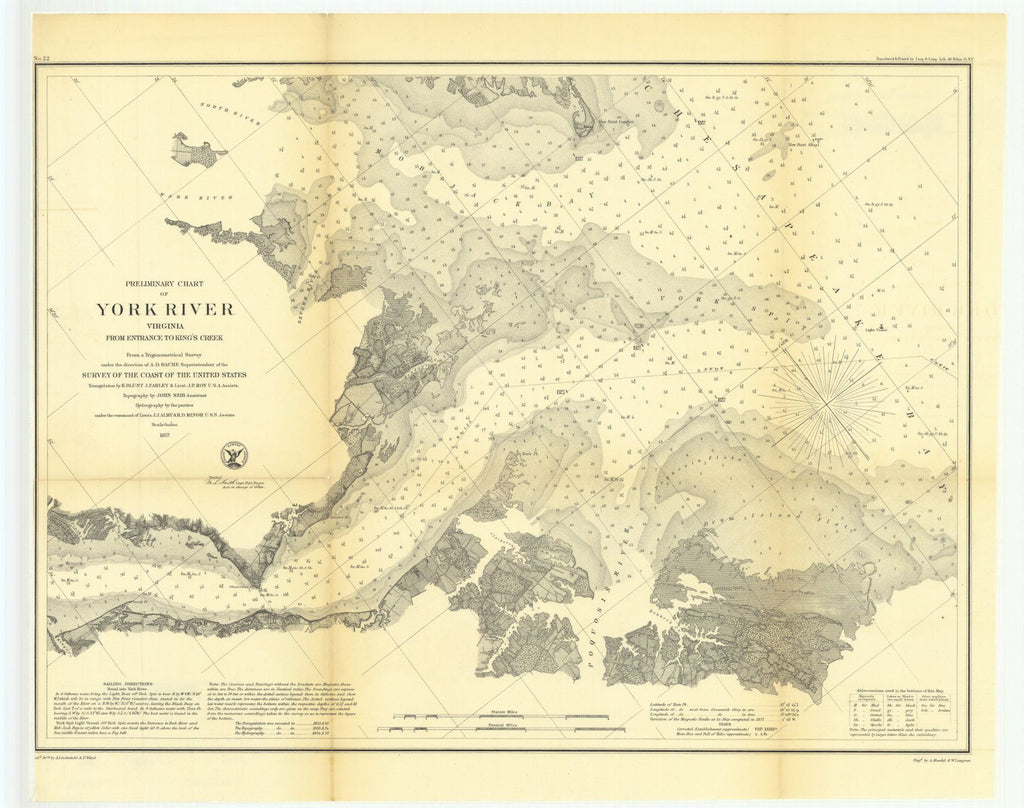 Preliminary Chart Of York River, Virginia From Entrance To King's Creek
