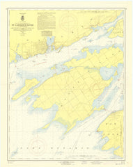 St. Lawrence River, St. Lawrence Seaway, Cape Vincent To Allan Otty Shoal, N.y. And Howe Island To Kingtons, Ont.