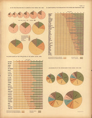 The total population and its elements at each census: 1790 to 1890