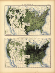 Average size of farms: 1890