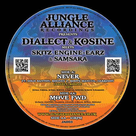 Junglist Network Future Classics Mix CD