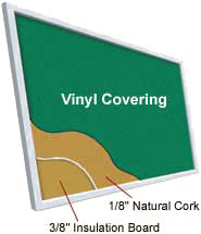 Vinyl message displays or tackboards consist of a vinyl surface over insulation...