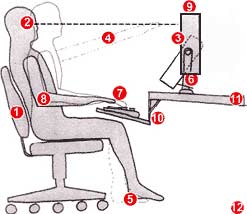 easy to follow guidelines for computer ergonomic