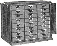 The Amberg Peerless Cabinet Letter File from 1881