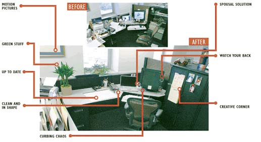 About Feng Shui and Office Organization  OneStop Ergonomics