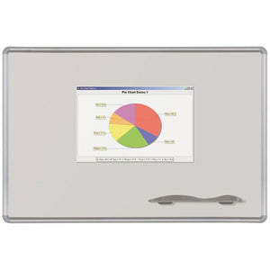 Projection Plus Multimedia Dry Erase Board with Presidential Trim