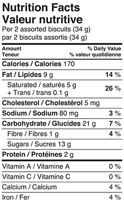 All Gold Cookie Assortment 320g Nutrition Facts Table