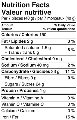 Waterbridge Allsorts 1kg Nutrition Facts Table